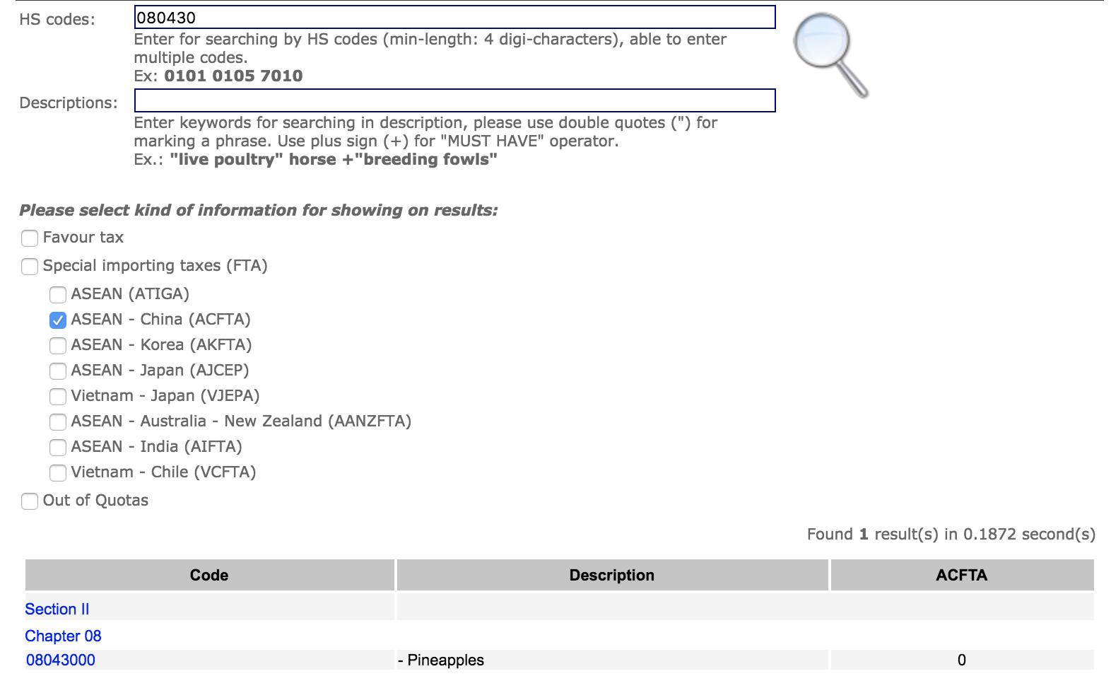HS Codes - ASEAN - Pineapples