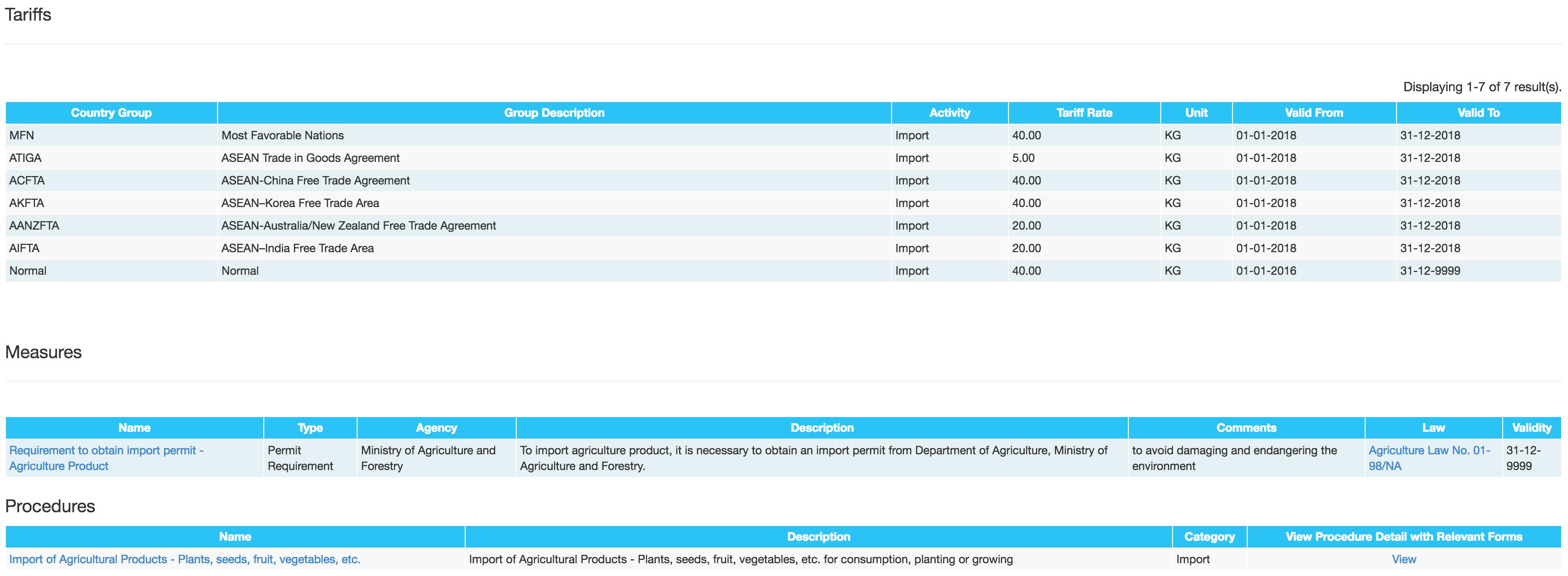 hs-code-tariff-customs-laos