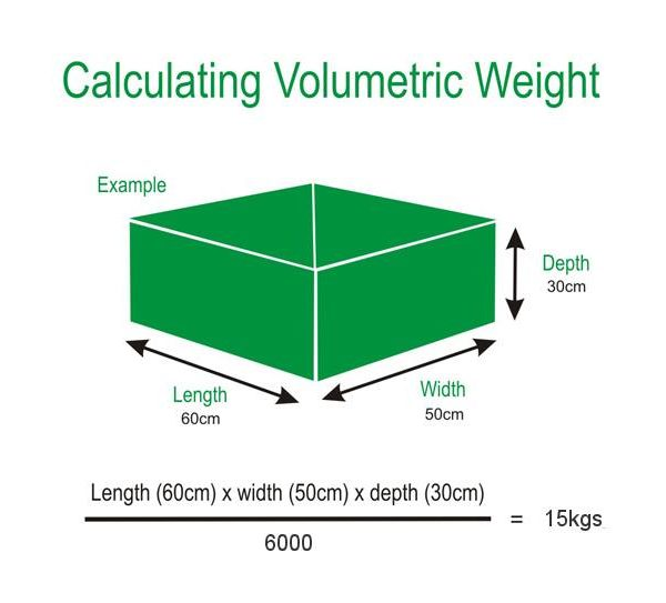 How to calculate chargeable weight