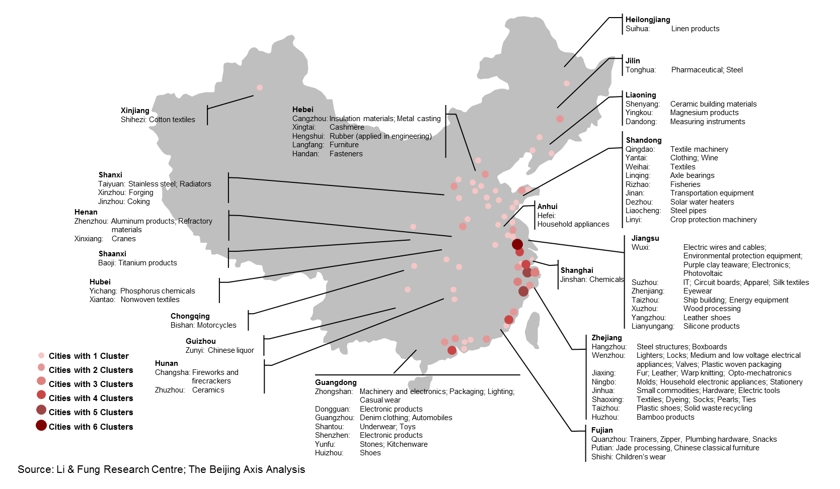 Industrial Clusters china